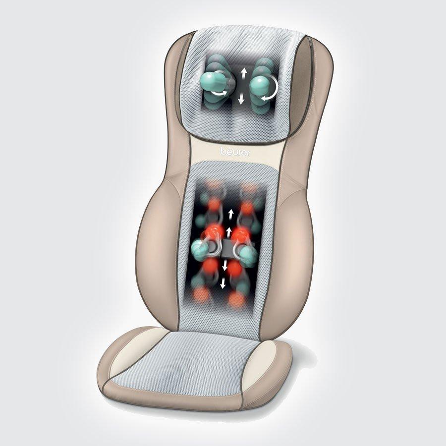 Массажна накидка Beurer MG295 creamНакидка на сиденье с 3D-массажем спины глубокого действи. Возможность выбора массажной зоны &amp;ndash; верхний или нижний отдел спины, вс спина. Две скорости. Массаж шеи шиацу с лектронной регулировкой высоты и направлени вращени массажных пальцев. Успокаиващий роликовый и точечный массажи. Отдельно вклчаемые режимы прогревани и подсветки. Подогрев сидень. Мощиес чехлы. Специальные петли дл хранени накидки в шкафу.<br>