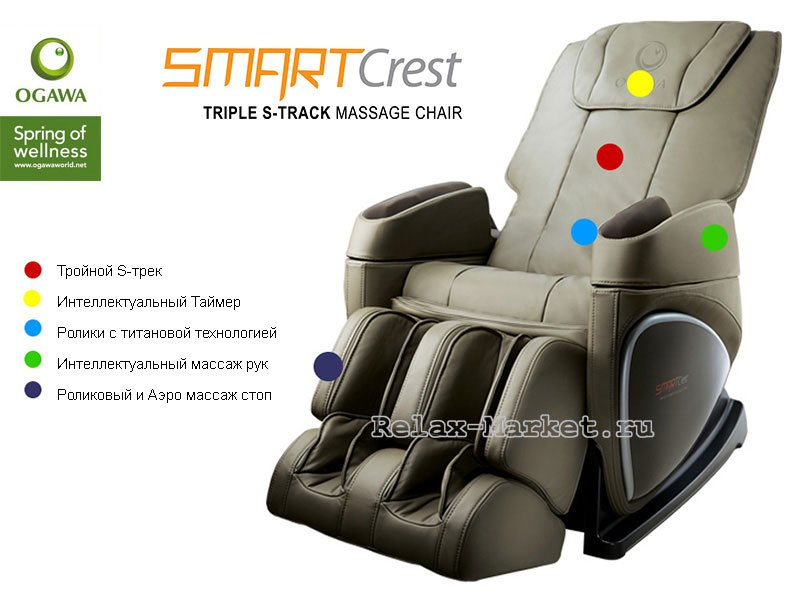 Массажное кресло Ogawa Smart Crest OG5558TG хаки